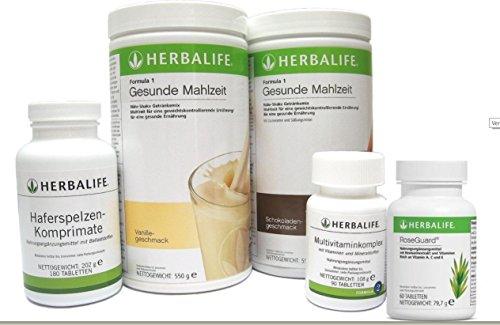Abnehmen vor und nach der Herbalife-Pyramide