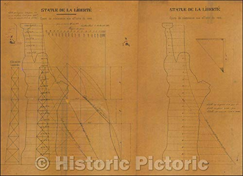 Historic Map - Statue of Liberty Archive, 1881, Gustave Eiffel - Vintage Wall Art 61in x 44in (Gustave Eiffel And The Statue Of Liberty)
