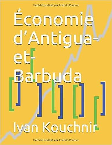 Économie d'Antigua-et-Barbuda