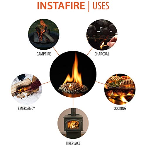 New Camping & Hiking Other Emergency Gear InstaFire BULK Fire Starter 2-Gallon Bucket
