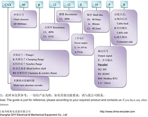 Professional Multi Turn Absolute Rotary Encoder 360 Resolution 12