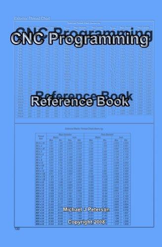 cnc machining and programming - 9