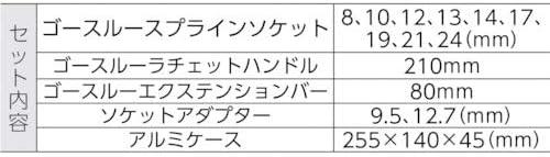 スエカゲツール ゴースルーラチェット&スプラインソケットセット 7298ao