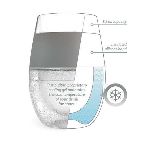 Host Wine Freeze Cooling Cups, Multicolor (Set of 4) by True Fabrication (Image #4)