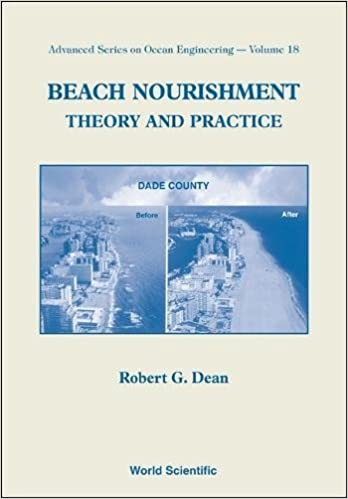 Beach Nourishment: Theory And Practice por Robert G Dean epub