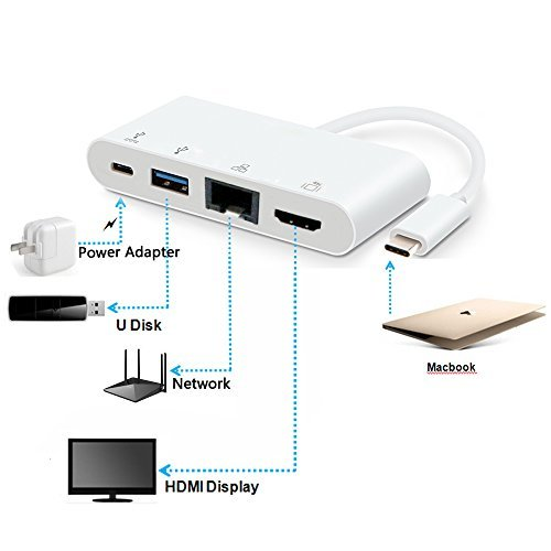 USB Type C to HDMI;USB C HUB;USB C RJ45;USB C to HDMI + USB 3.0 Type A + Gigabit Ethernet + USB Type C Power Delivery Charging Port Hub Adapter - USB-C to SuperSpeed USB, RJ45 LAN Network Card,