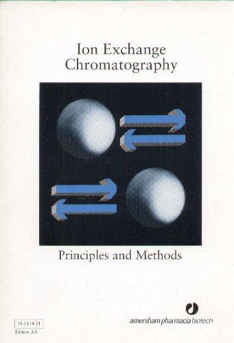 Ion Exchange Chromatography Principles