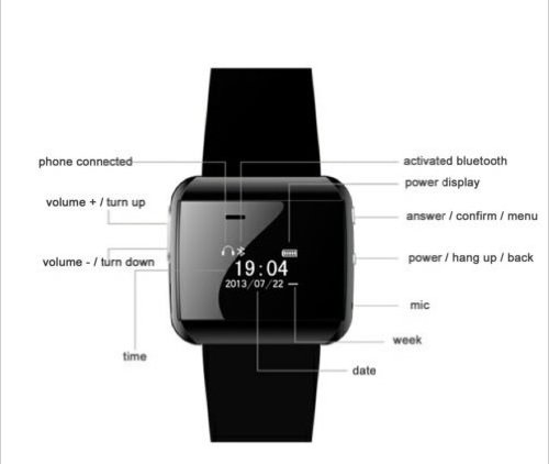 Bluetooth Smart Watch Wristwat