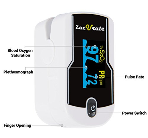 Zacurate Premium Fingertip Pulse Oximeter Blood Oxygen Saturation Monitor with Silicon Cover, Batteries and Lanyard