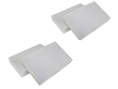 4 Home Mutiny Replacement HEPA Filters, Fits Honeywell HRF-R2 & HPA-090, HPA-100, HPA200 and HPA300 Series Air Purifier Models
