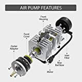VIVOHOME Commercial Air Pump 32W 950GPH 6 Outlets