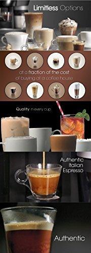The Keurig Rivo Coffee Maker Espresso Cappuccino And Latte