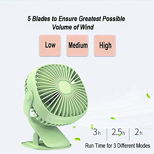 Battery Operated Clip on Stroller Fan with Light- Mini Portable Desk Fan with Rechargeable Battery Powered Fan for Baby Stroller, Outdoor Activities (Green) by GuanZo (Image #1)