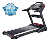 Sole SF80T Treadmill New Model 2017 with Service Centres all over India Warranty Details:- Frame 5YRS, Motor 5Yrs, Deck 1Yrs, Parts 1Yrs, Labour 1Yrs