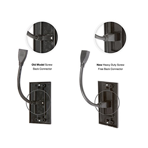 Buyer's Point HDMI Wall Plate with 6-Inch Pigtail Built-In Flexible Hi-Speed HDMI Cable with Ethernet, 2-Piece Decora, Single Outlet Port Insert, Perfect for Home Theater Systems and More (Black)