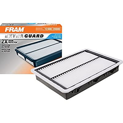 FRAM CA11942 Extra Guard Rigid Air Filter: Automotive