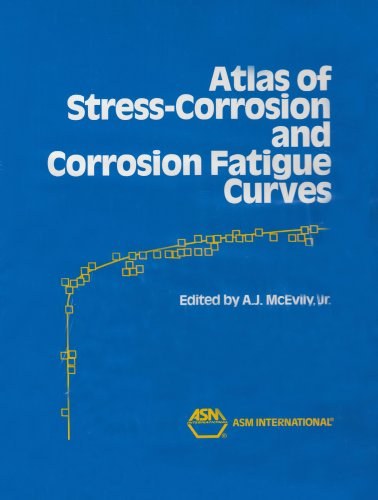 Atlas of Stress Corrosion and Corrosion Fatigue Curves