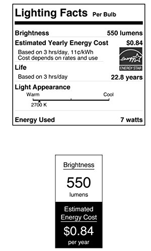 030721330506 - Westinghouse 3305000 7W Reflector Dimmable LED Light Bulb with Medium Base, Warm White carousel main 1