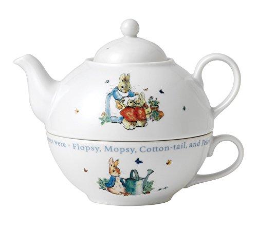 Rabbit Tea (Wedgwood Peter Rabbit Tea for)
