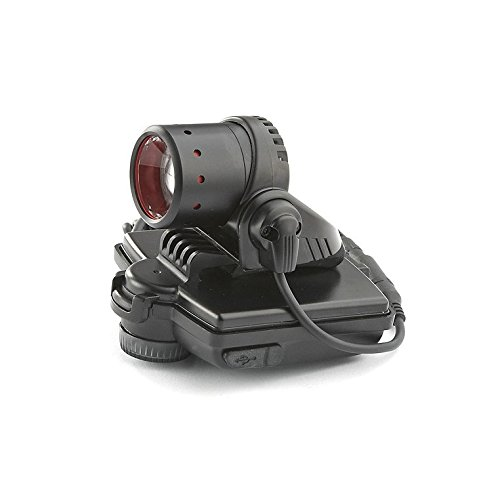 LEDLENSER H14R.2 Rechargeable Headlamp Camping-Stirnlampen Clamshell Packaging