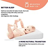 Brighton Baby Co. Crib Wedge for Reflux. Baby