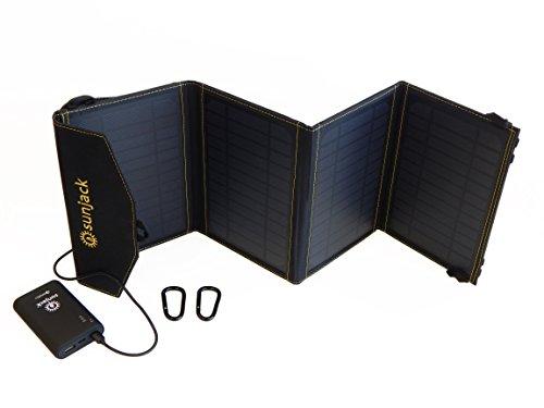 Rei Solar Panel - 6