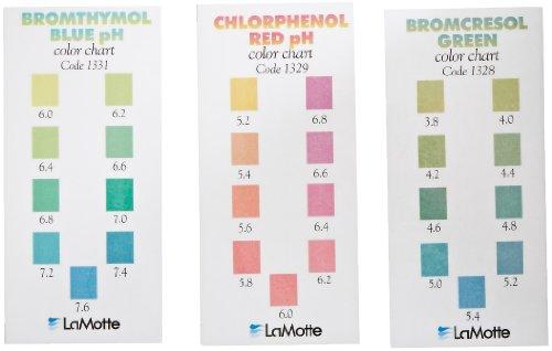 Lamotte 1308 Soil pH Test Kit Color Chart, Morgan Ph5 (Se...