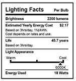 Sunco Lighting 12 Pack 4FT T8 LED Tube, 18W=40W