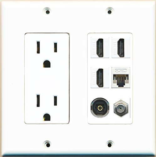 RiteAV Power Outlet 3 HDMI White Coax Cat5E Toslink Wall Plate White
