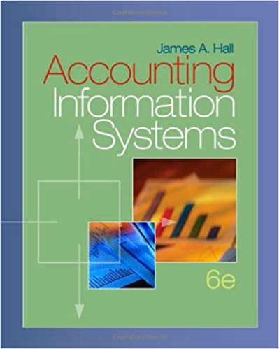 Amazon accounting information systems 9780324560893 james a accounting information systems 6th edition fandeluxe Image collections