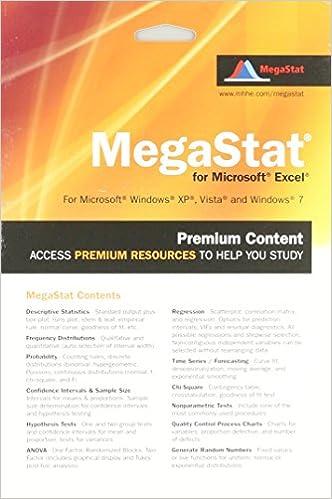Megastat for excel