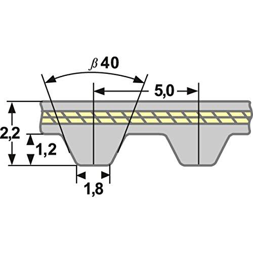 Courroie de distribution en PU 8 T5 375