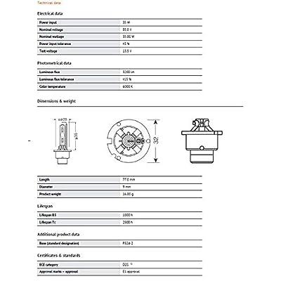 OSRAM Xenarc Cool Blue Intense D2S Xenon Car Headlight Bulbs (Twin) 66240CBI-HCB: Automotive