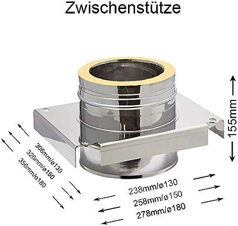 DW Complete L/ängenelement 500mm 180mm Durchmesser 25mm D/ämmung Ofenrohr Rauchrohr Kaminrohr Doppelwandig Edelstahlschornstein Isoliert ged/ämmt