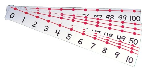 Number Line Teachers Out Of Print Chart (Number Lines Print)