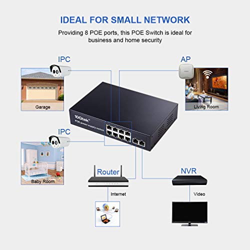 PoE Switch 10-Port, 8X POE 10/100M, 1x Rj-45 Uplink, 1x NVR Port, up to 140W, Plug-and-Play for Home Business IPTV, IP Camera, VoIP Phone, WiFi AP by 10Gtek (Image #4)