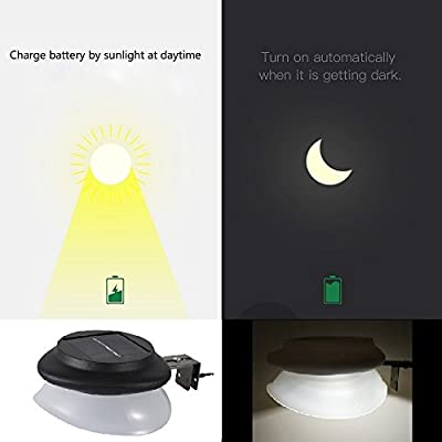 Youqian Solar Lights Wall Light Outdoor, Solar Powered Engery Saving Gutter Light Wireless Fence Roof Night Light, Waterproof Security Lights for Garden Yard Deck Stairs Pond, 6500K 1 Pack: Industrial & Scientific
