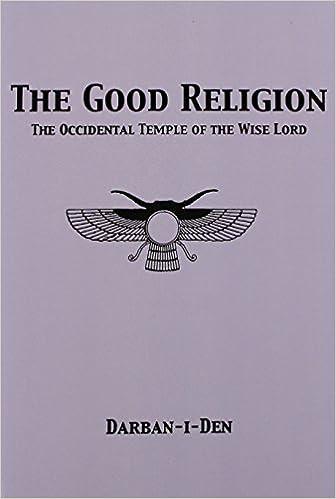 zoroastrianism and judaism