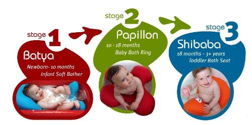 Amazon.com: Papillon Baby Bath Tub Ring Seat, Light Blue: Health ...