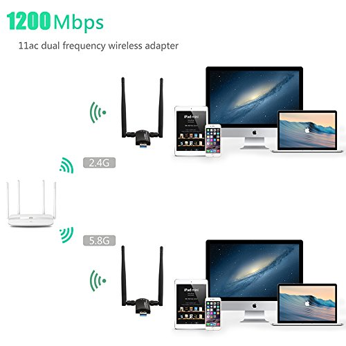 Wireless USB WiFi Adapter, Techkey 1200Mbps Dual Band 2.4GHz/300Mbps 5GHz/867Mbps High Gain Dual 5dBi Antennas Network WiFi USB 3.0 for Desktop Laptop with Windows 10/8/7/XP, Mac OS X, Ubuntu Linux by TECHKEY (Image #2)