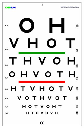 HOTV Distance Eye Chart with Red/Green Lines 20 Ft (Distance Eye Chart)