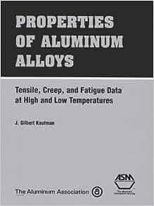 Aluminum Alloys 101