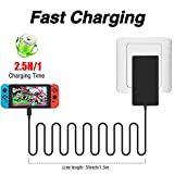 Charger for Nintendo Switch, AC Adapter for