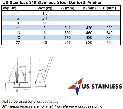 5kg Stainless Steel 316 Danforth Anchor 11lbs Marine Grade Polished