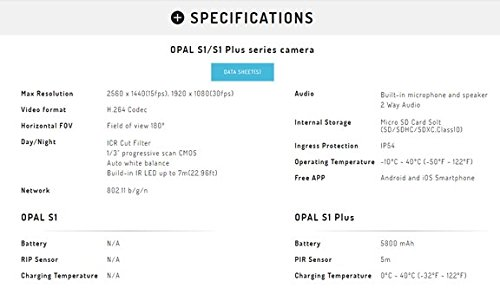GEOVISION OPAL S1/S1 PLUS