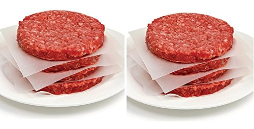 "Norpro 3404 White Square 6"" Wax Papers For Burgers Filets Meat Candy, 250-Count 1 Ideal for preparing burgers and filets for easy separation Perfect for candy making and wrapping, wont stick to caramels or hard candy. Wont stick to fresh foods or freeze to meat."