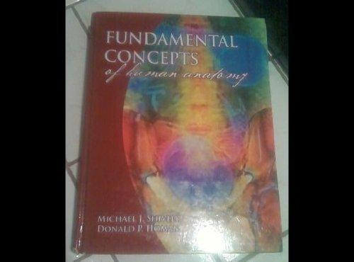 Fundamental Concepts of Human Anatomy