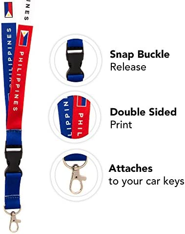 5 x Blue Neck Lanyard and Card Holder FREE P/&P