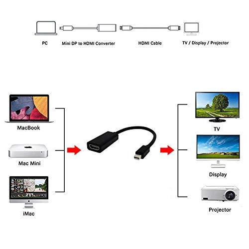 Black MaxLLTo Mini Display Port DP Thunderbolt to HDMI TV Adapter for MacBook Pro Lenovo ThinkPad Helix Microsoft Surface Pro//Air