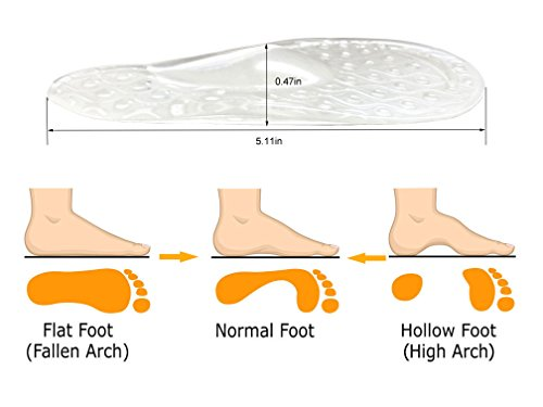 Arch Support for Flat Feet & Plantar Fasciitis, Gel Shoe Inserts Relieve Foot Pain for Women & Men (2 Pairs) by Gilife (Image #3)